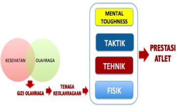 001. Mental Tg