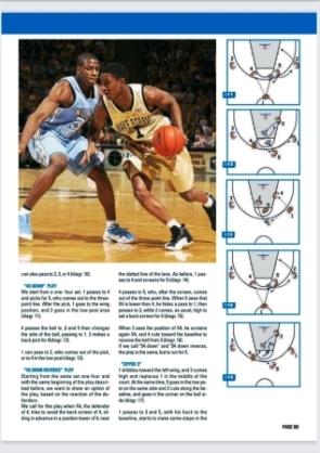 Buku FIBA di LATIHANBASKET (25)