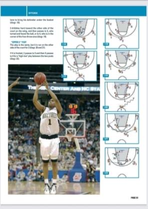 Buku FIBA di LATIHANBASKET (26)