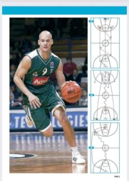 Buku FIBA di LATIHANBASKET (4)