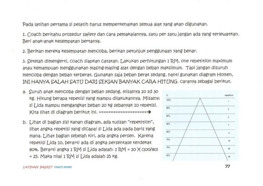 hal 77 blog