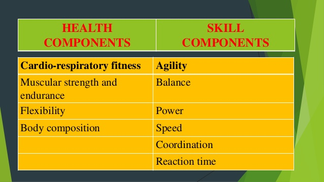 health-related-fitness-7-638