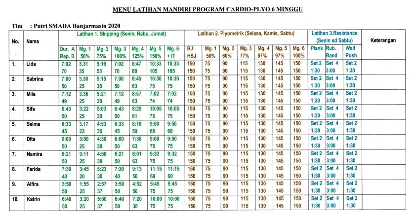 Program Cardio-Plyo Smada Bjm 2020