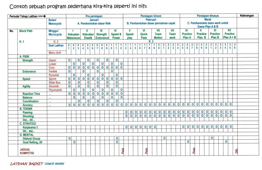 Tabel 01