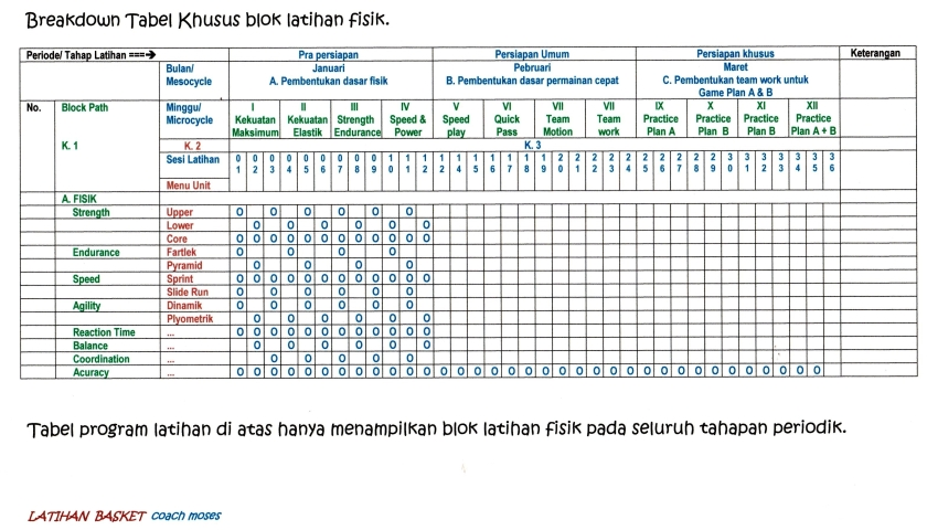 Tabel 02