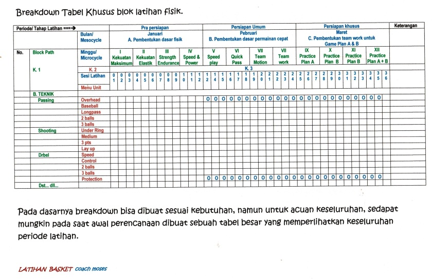 Tabel 03